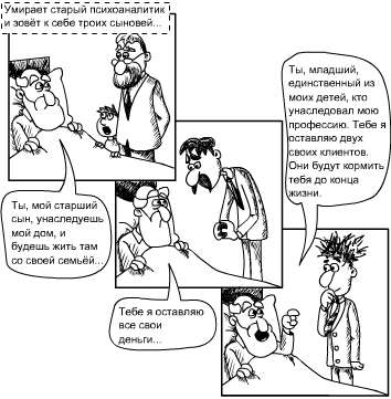 тесты доктора фрейда
